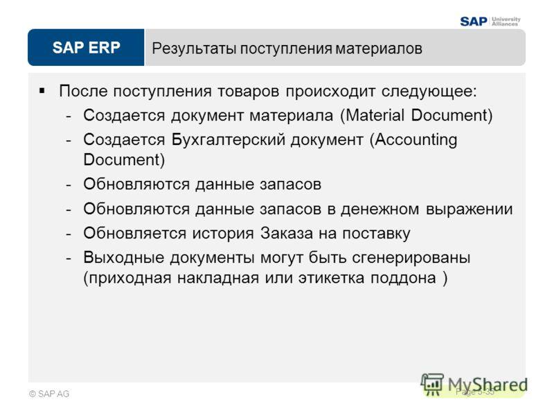 SAP ERP Page 5-35 © SAP AG Результаты поступления материалов После поступления товаров происходит следующее: -Создается документ материала (Material Document) -Создается Бухгалтерский документ (Accounting Document) -Обновляются данные запасов -Обновл