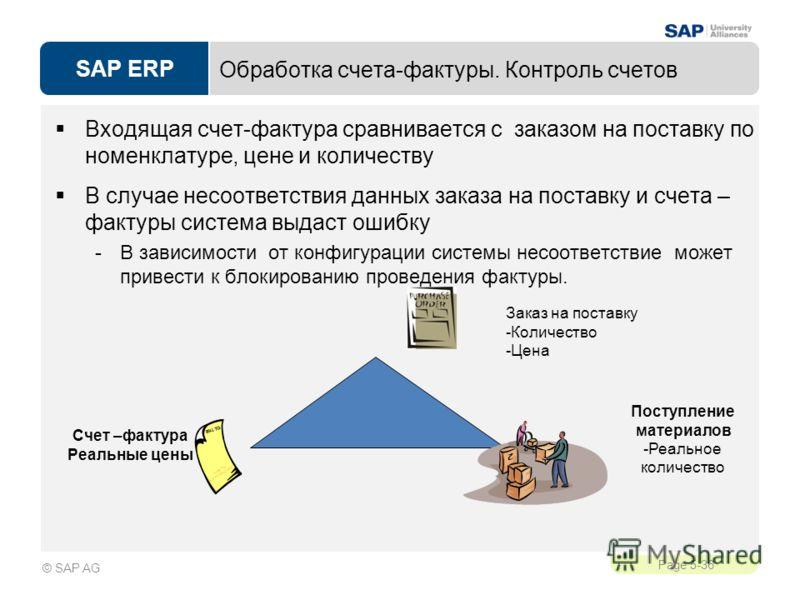 SAP ERP Page 5-36 © SAP AG Обработка счета-фактуры. Контроль счетов Входящая счет-фактура сравнивается с заказом на поставку по номенклатуре, цене и количеству В случае несоответствия данных заказа на поставку и счета – фактуры система выдаст ошибку