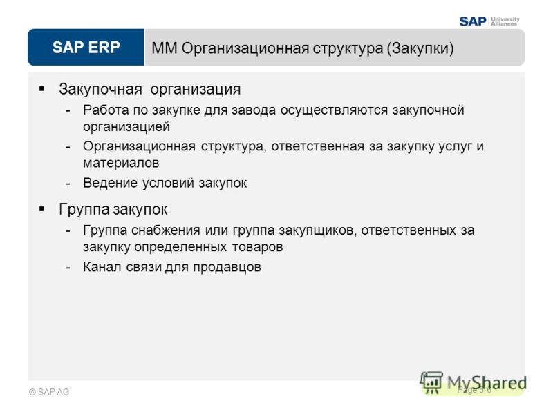 SAP ERP Page 5-6 © SAP AG MM Организационная структура (Закупки) Закупочная организация -Работа по закупке для завода осуществляются закупочной организацией -Организационная структура, ответственная за закупку услуг и материалов -Ведение условий заку