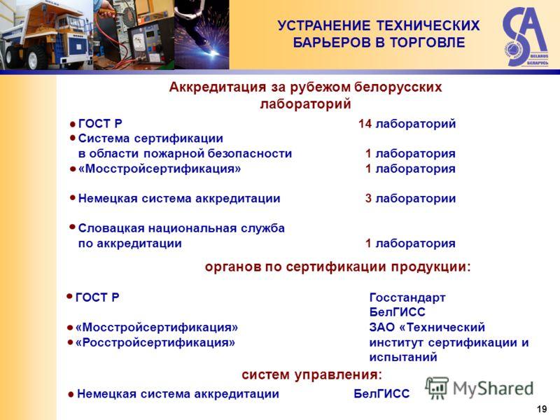 19 Аккредитация за рубежом белорусских лабораторий УСТРАНЕНИЕ ТЕХНИЧЕСКИХ БАРЬЕРОВ В ТОРГОВЛЕ ГОСТ Р14 лабораторий Система сертификации в области пожарной безопасности 1 лаборатория «Мосстройсертификация» 1 лаборатория Немецкая система аккредитации 3