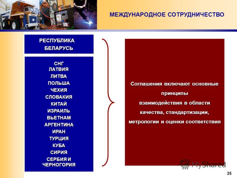 25 МЕЖДУНАРОДНОЕ СОТРУДНИЧЕСТВО РЕСПУБЛИКА БЕЛАРУСЬ СНГ ЛАТВИЯ ЛИТВАПОЛЬШАЧЕХИЯСЛОВАКИЯКИТАЙИЗРАИЛЬВЬЕТНАМАРГЕНТИНАИРАНТУРЦИЯКУБАСИРИЯ СЕРБИЯ И ЧЕРНОГОРИЯ Соглашения включают основные принципы взаимодействия в области качества, стандартизации, метрол
