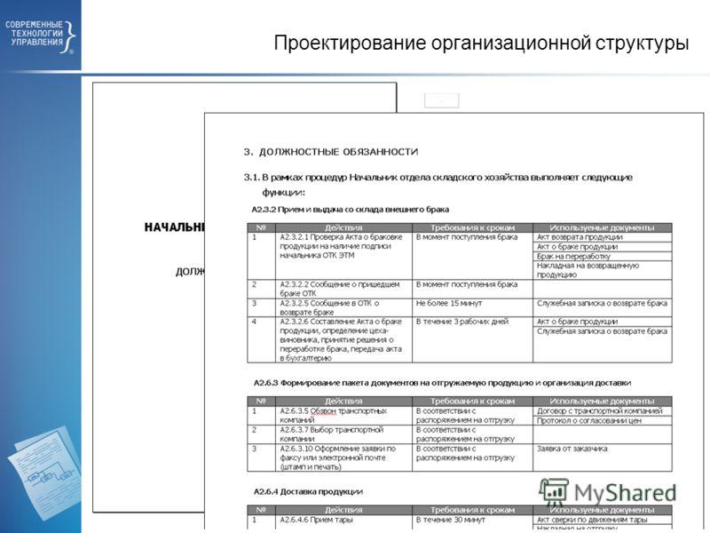 Проектирование организационной структуры 1. Осуществление организационных изменений -Перераспределение обязанностей -Введение новых должностей -Сокращение должностей 2. Фиксация функциональных обязанностей в должностных инструкциях