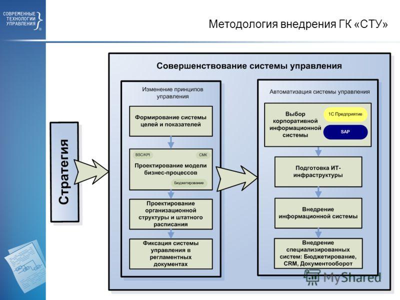 Методология внедрения ГК «СТУ»