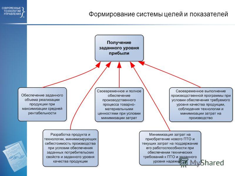 Формирование системы целей и показателей