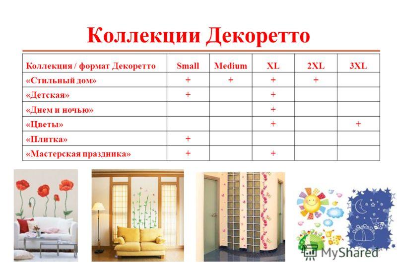 Коллекции Декоретто Коллекция / формат ДекореттоSmallMediumXL2XL3XL «Стильный дом»++++ «Детская»+ + «Днем и ночью» + «Цветы» + + «Плитка»+ «Мастерская праздника»+ +