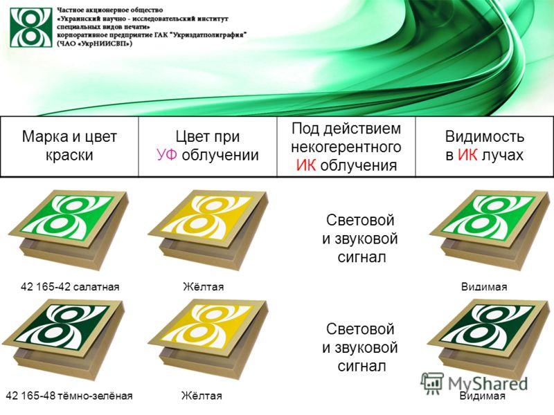 Марка и цвет краски Цвет при УФ облучении Под действием некогерентного ИК облучения Видимость в ИК лучах Световой и звуковой сигнал 42 165-42 салатная Жёлтая Видимая 42 165-48 тёмно-зелёная Жёлтая Видимая Световой и звуковой сигнал