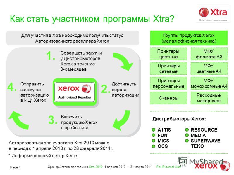 Срок действия программы Xtra 2010: 1 апреля 2010 – 31 марта 2011 For External Use Page 4 Как стать участником программы Xtra? Совершать закупки у Дистрибьюторов Xerox в течение 3-х месяцев Достигнуть порога авторизации Включить продукцию Xerox в прай