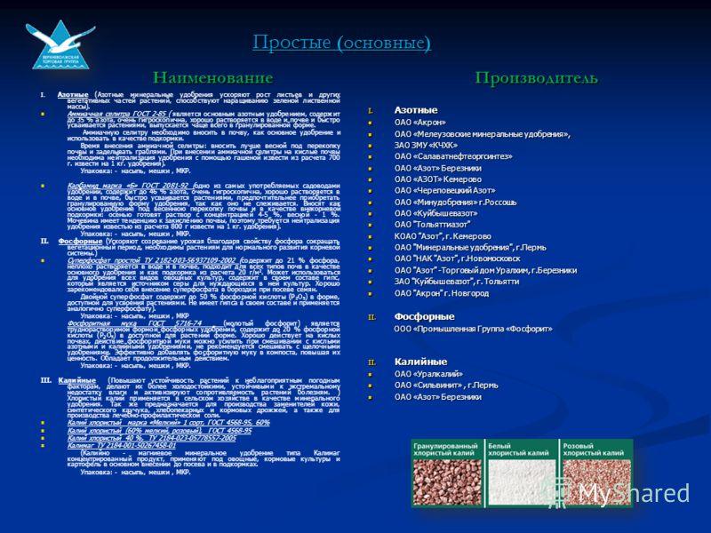 Простые (основные) Наименование Наименование I. Азотные (Азотные минеральные удобрения ускоряют рост листьев и других вегетативных частей растений, способствуют наращиванию зеленой лиственной массы). Аммиачная селитра ГОСТ 2-85 ( является основным аз