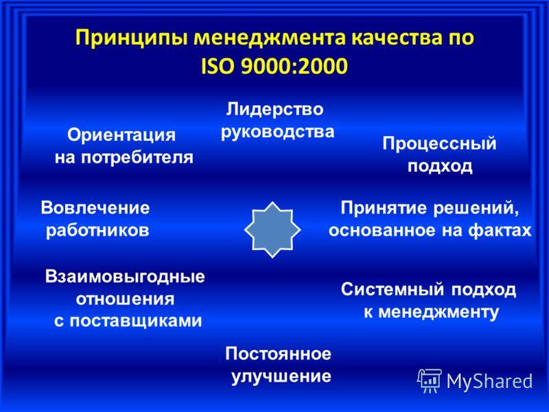 Принципы менеджмента качества по ISO 9000:2000 Лидерство руководства Процессный подход Принятие решений, основанное на фактах Системный подход к менеджменту Постоянное улучшение Взаимовыгодные отношения с поставщиками Вовлечение работников Ориентация