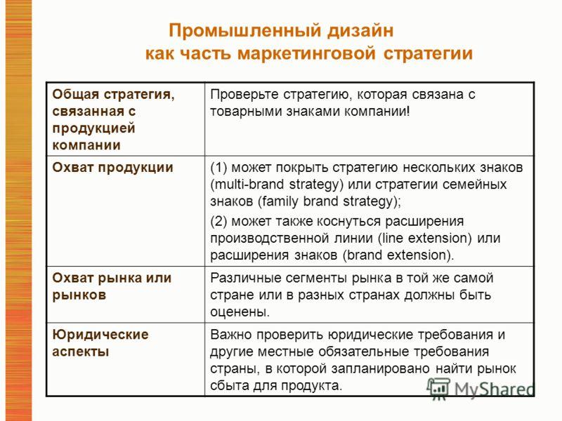 Промышленный дизайн как часть маркетинговой стратегии Общая стратегия, связанная с продукцией компании Проверьте стратегию, которая связана с товарными знаками компании! Охват продукции(1) может покрыть стратегию нескольких знаков (multi-brand strate
