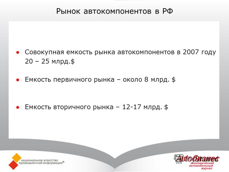 Совокупная емкость рынка автокомпонентов в 2007 году 20 – 25 млрд.$ Емкость первичного рынка – около 8 млрд. $ Емкость вторичного рынка – 12-17 млрд. $ Рынок автокомпонентов в РФ