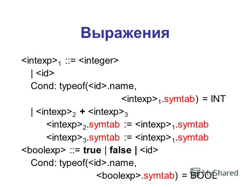Выражения 1 ::= | Cond: typeof(.name, 1.symtab) = INT | 2 + 3 2.symtab := 1.symtab 3.symtab := 1.symtab ::= true | false | Cond: typeof(.name,.symtab) = BOOL