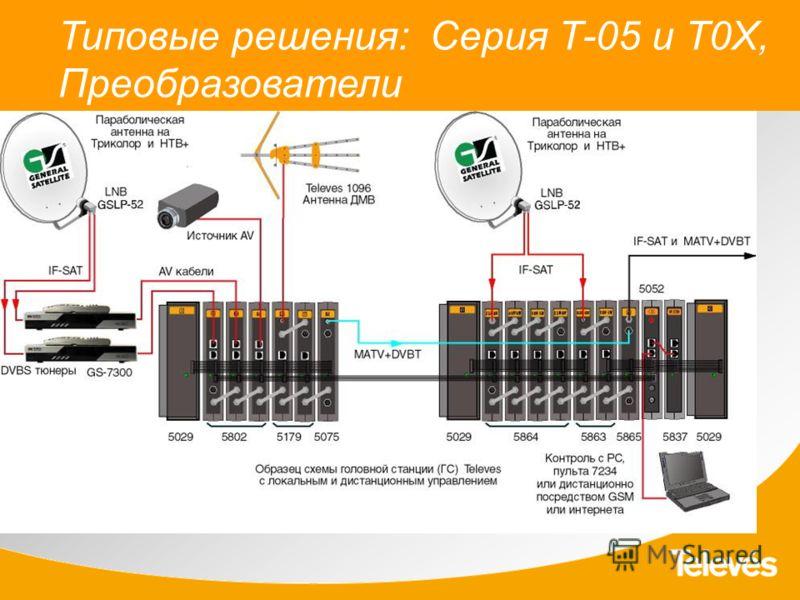 Продукция Типовые решения: Серия Т-05 и Т0Х, Преобразователи