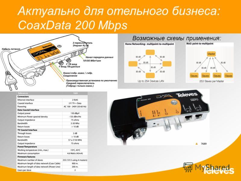 Продукция Актуально для отельного бизнеса: CoaxData 200 Mbps Возможные схемы применения: