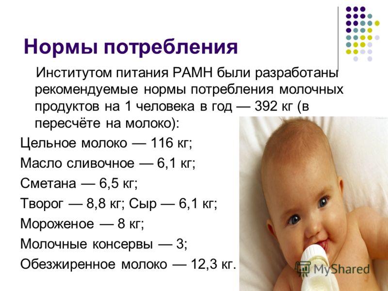 Нормы потребления Институтом питания РАМН были разработаны рекомендуемые нормы потребления молочных продуктов на 1 человека в год 392 кг (в пересчёте на молоко): Цельное молоко 116 кг; Масло сливочное 6,1 кг; Сметана 6,5 кг; Творог 8,8 кг; Сыр 6,1 кг