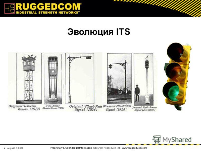 Proprietary & Confidential Information Copyright RuggedCom Inc. www.RuggedCom.com 2 August 6, 2007 Evolution of ITS Эволюция ITS