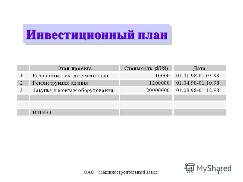 OAO Машиностроительный Завод17 Инвестиционный план