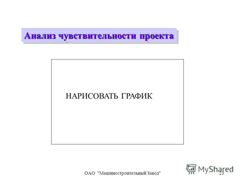 OAO Машиностроительный Завод23 Анализ чувствительности проекта НАРИСОВАТЬ ГРАФИК