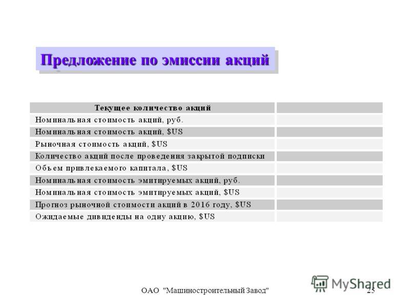 OAO Машиностроительный Завод25 Предложение по эмиссии акций