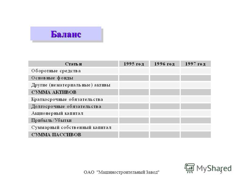 OAO Машиностроительный Завод5 БалансБаланс