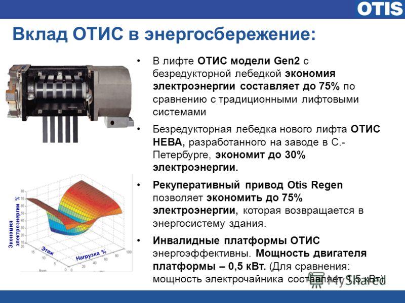 Вклад ОТИС в энергосбережение: В лифте ОТИС модели Gen2 с безредукторной лебедкой экономия электроэнергии составляет до 75% по сравнению с традиционными лифтовыми системами Безредукторная лебедка нового лифта ОТИС НЕВА, разработанного на заводе в С.-