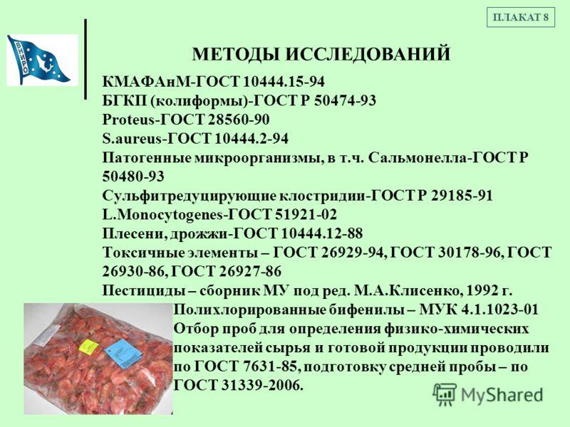 КМАФАнМ-ГОСТ 10444.15-94 БГКП (колиформы)-ГОСТ Р 50474-93 Proteus-ГОСТ 28560-90 S.aureus-ГОСТ 10444.2-94 Патогенные микроорганизмы, в т.ч. Сальмонелла-ГОСТ Р 50480-93 Сульфитредуцирующие клостридии-ГОСТ Р 29185-91 L.Monocytogenes-ГОСТ 51921-02 Плесен