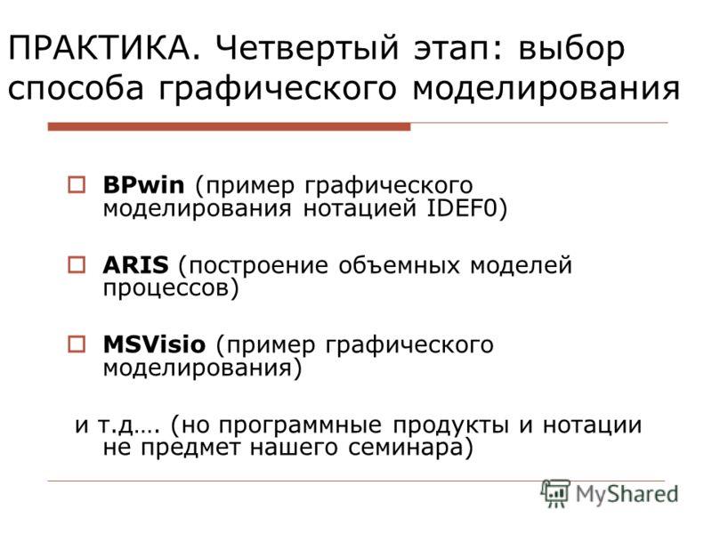 BPwin (пример графического моделирования нотацией IDEF0) ARIS (построение объемных моделей процессов) MSVisio (пример графического моделирования) и т.д…. (но программные продукты и нотации не предмет нашего семинара) ПРАКТИКА. Четвертый этап: выбор с