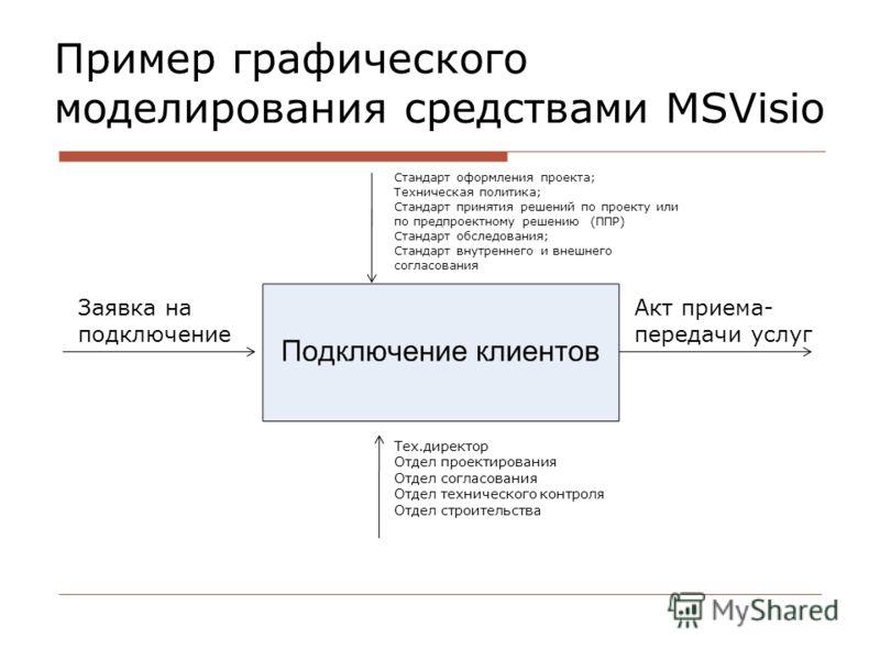 Пример графического моделирования средствами MSVisio Заявка на подключение Акт приема- передачи услуг Тех.директор Отдел проектирования Отдел согласования Отдел технического контроля Отдел строительства Стандарт оформления проекта; Техническая полити