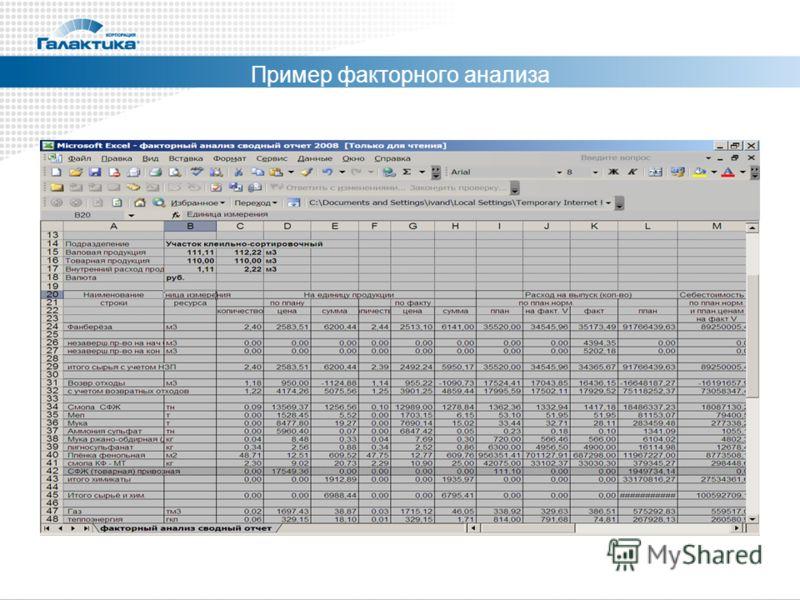 Пример факторного анализа