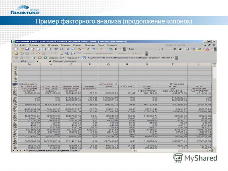 Пример факторного анализа (продолжение колонок)