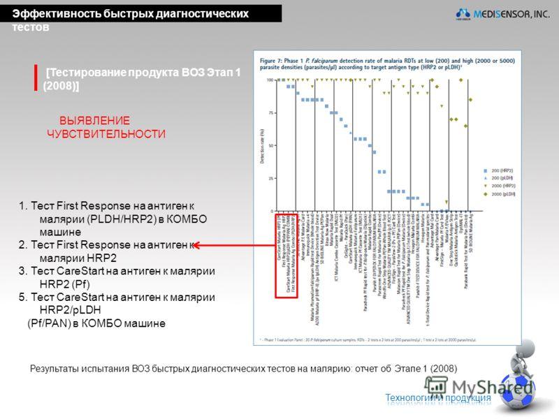 [Тестирование продукта ВОЗ Этап 1 (2008)] Результаты испытания ВОЗ быстрых диагностических тестов на малярию: отчет об Этапе 1 (2008) ВЫЯВЛЕНИЕ ЧУВСТВИТЕЛЬНОСТИ 1. Тест First Response на антиген к малярии (PLDH/HRP2) в КОМБО машине 2. Тест First Resp