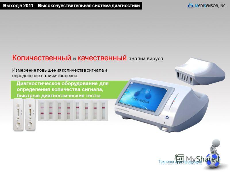 Выход в 2011 – Высокочувствительная система диагностики Количественный и качественный анализ вируса Измерение повышения количества сигнала и определение наличия болезни Диагностическое оборудование для определения количества сигнала, быстрые диагност