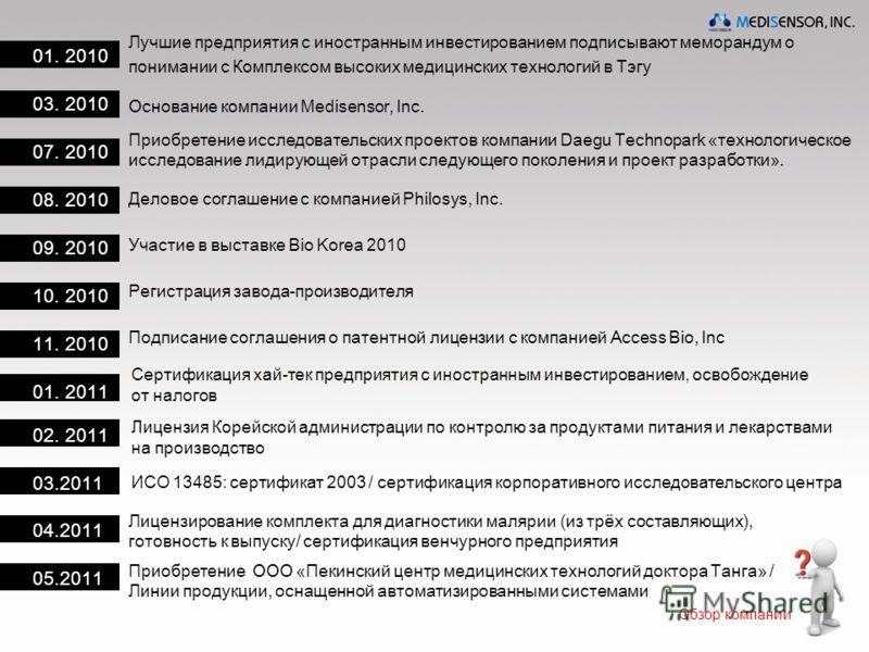 Лучшие предприятия с иностранным инвестированием подписывают меморандум о понимании с Комплексом высоких медицинских технологий в Тэгу Основание компании Medisensor, Inc. Деловое соглашение с компанией Philosys, Inc. Участие в выставке Bio Korea 2010