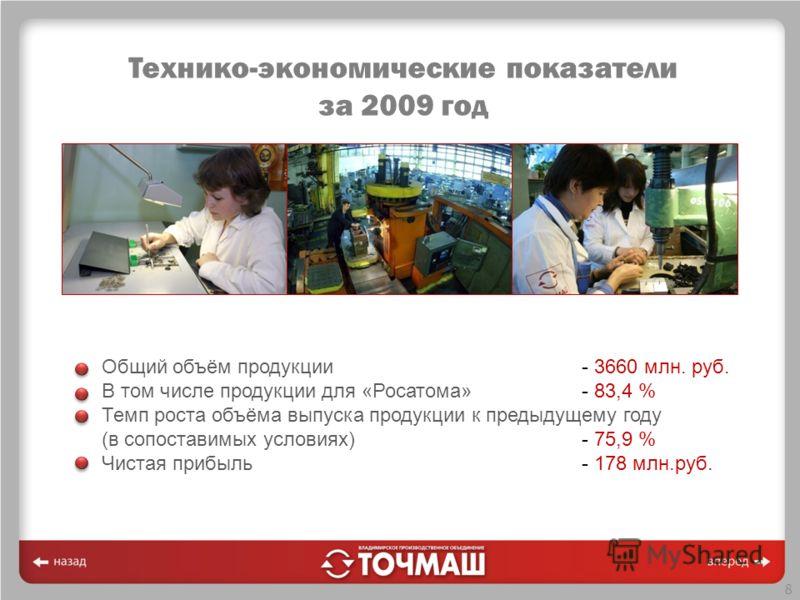 8 Технико-экономические показатели за 2009 год Общий объём продукции - 3660 млн. руб. В том числе продукции для «Росатома» - 83,4 % Темп роста объёма выпуска продукции к предыдущему году (в сопоставимых условиях)- 75,9 % Чистая прибыль - 178 млн.руб.