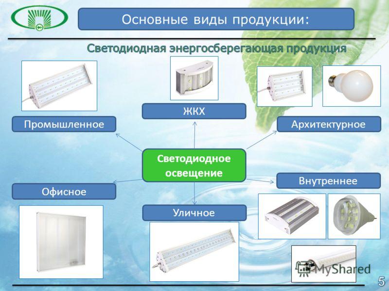 Основные виды продукции: Уличное Офисное Промышленное Внутреннее Архитектурное Светодиодное освещение ЖКХ