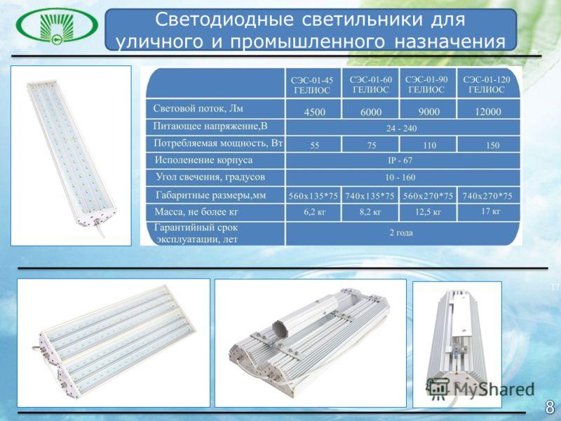 Светодиодные светильники для уличного и промышленного назначения