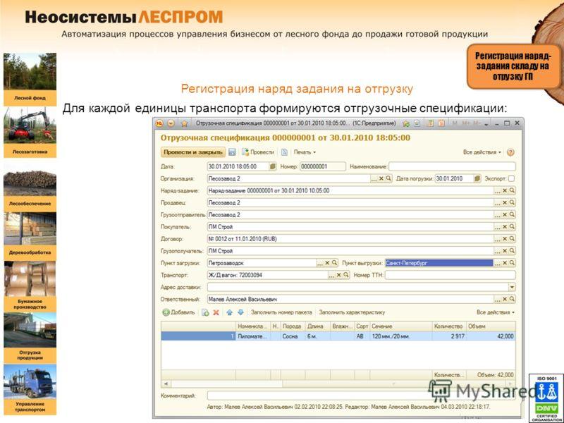 Регистрация наряд задания на отгрузку Для каждой единицы транспорта формируются отгрузочные спецификации: Регистрация наряд- задания складу на отрузку ГП
