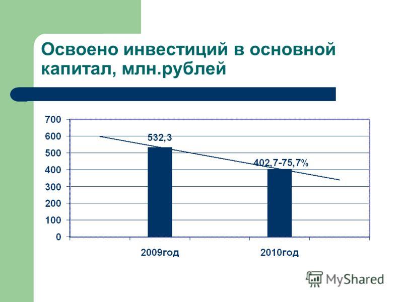 Освоено инвестиций в основной капитал, млн.рублей