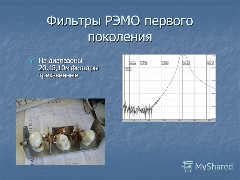 Фильтры РЭМО первого поколения На диапазоны 20,15,10м фильтры трехзвенные На диапазоны 20,15,10м фильтры трехзвенные