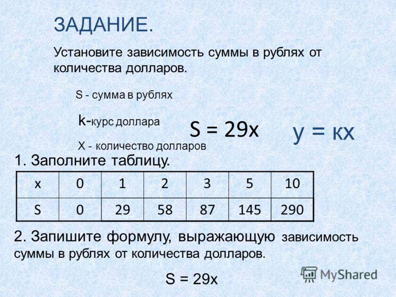 ЗАДАНИЕ. Установите зависимость суммы в рублях от количества долларов. S - сумма в рублях k- курс доллара X - количество долларов 1. Заполните таблицу. x0123510 S0 295887145290 2. Запишите формулу, выражающую зависимость суммы в рублях от количества