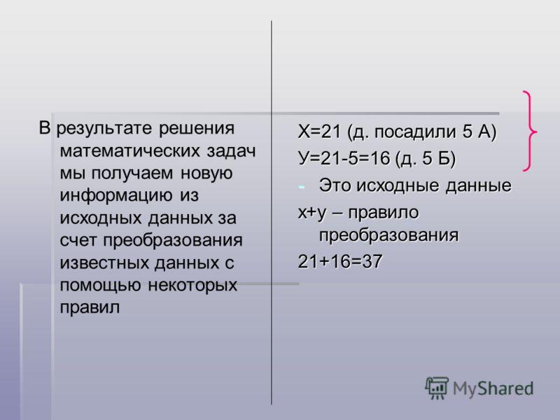 В результате решения математических задач мы получаем новую информацию из исходных данных за счет преобразования известных данных с помощью некоторых правил Х=21 (д. посадили 5 А) У=21-5=16 (д. 5 Б) -Это исходные данные х+у – правило преобразования 2