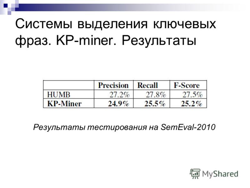 Системы выделения ключевых фраз. KP-miner. Результаты Результаты тестирования на SemEval-2010