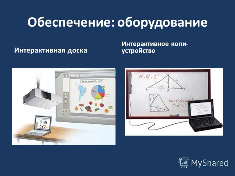 Обеспечение: оборудование Интерактивная доска Интерактивное копи- устройство