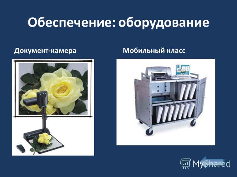 Обеспечение: оборудование Документ-камераМобильный класс