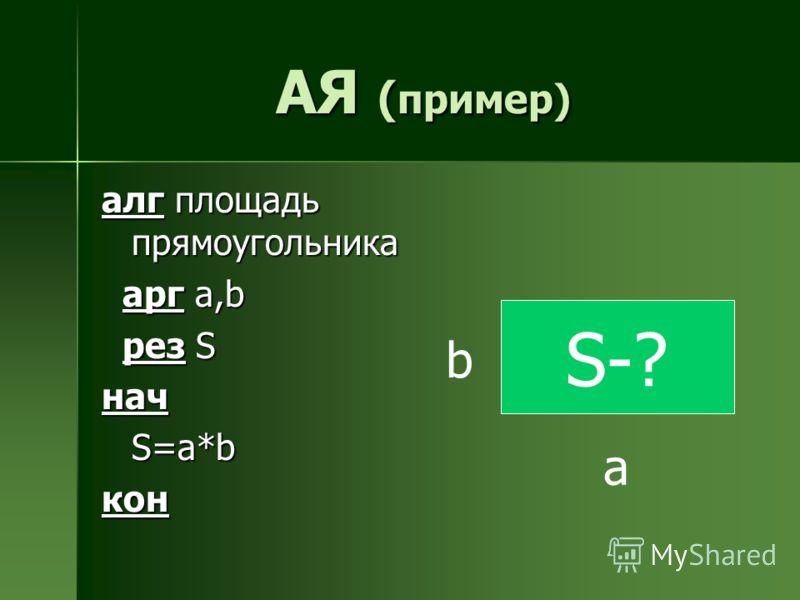 АЯ ( пример) алг площадь прямоугольника арг a,b арг a,b рез S рез SначS=a*bкон S-? a b