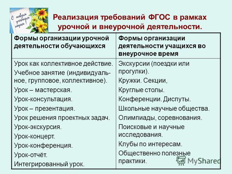Реализация требований ФГОС в
