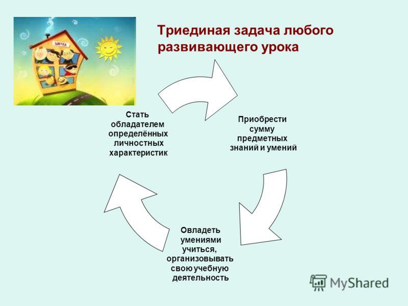 Триединая задача любого развивающего урока Приобрести сумму предметных знаний и умений Овладеть умениями учиться, организовывать свою учебную деятельность Стать обладателем определённых личностных характеристик
