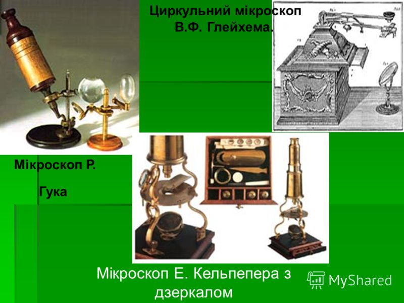 Мікроскоп Р. Гука. Мікроскоп Е. Кельпепера з дзеркалом Циркульний мікроскоп В.Ф. Глейхема.