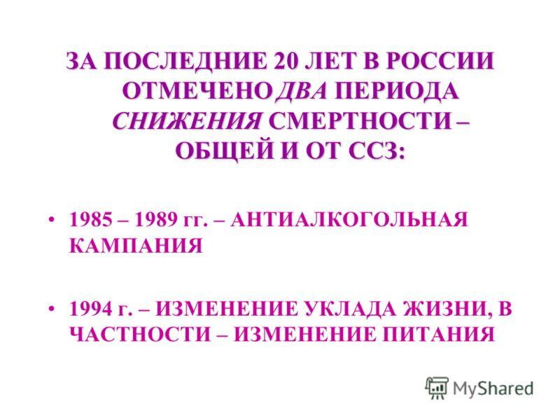 ЗА ПОСЛЕДНИЕ 20 ЛЕТ В РОССИИ ОТМЕЧЕНО ДВА ПЕРИОДА СНИЖЕНИЯ СМЕРТНОСТИ – ОБЩЕЙ И ОТ ССЗ: 1985 – 1989 гг. – АНТИАЛКОГОЛЬНАЯ КАМПАНИЯ 1994 г. – ИЗМЕНЕНИЕ УКЛАДА ЖИЗНИ, В ЧАСТНОСТИ – ИЗМЕНЕНИЕ ПИТАНИЯ