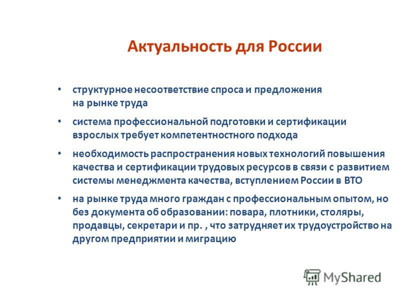 Актуальность для России структурное несоответствие спроса и предложения на рынке труда система профессиональной подготовки и сертификации взрослых требует компетентностного подхода необходимость распространения новых технологий повышения качества и с